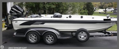 Ranger Boats 620T, 620T, for sale